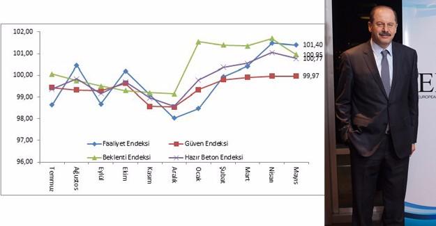 Hazır Beton Endeksi'nin 2017 Mayıs ayı raporu!