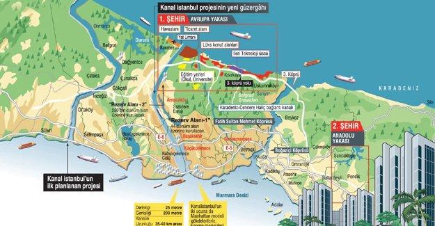 Kanal İstanbul ne zaman başlayacak?