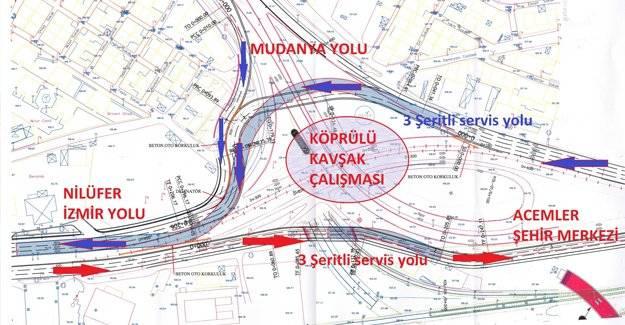 Mudanya Kavşağı yıkımı dolayısıyla kullanılabilecek alternatif güzergahlar!