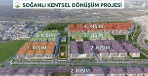 İşte Osmangazi Kentsel Dönüşüm Projeleri!