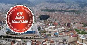 Bursa'da kaç konut satıldı ? İşte Ağustos 2015 dönemi konut satış rakamı!