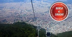 Bursa'da konut fiyatları yüzde 2,45 arttı!