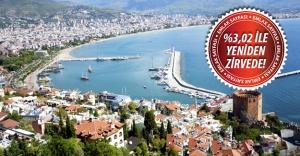 Konut fiyatlarında en çok artış, yeniden Antalya'da!