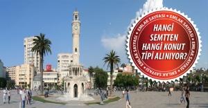 İzmirliler konut alırken nelere dikkat ediyor? İşte Akademetre araştırma sonuçları...