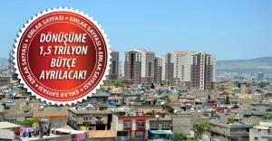 Kentsel dönüşüme yabancı fon desteği
