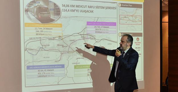 'Bursa'da raylı sistemde kapasite artacak'!