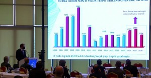 Bursa'da son 15 yılda 45 bin 370 kaçak yapı tespiti yapıldı!