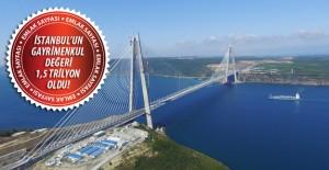 Mega projeler İstanbul'da konut ve arsa fiyatlarını uçurdu!