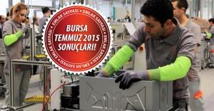Bursa'da Temmuz ayında kaç firma açıldı kaç firma kapandı?